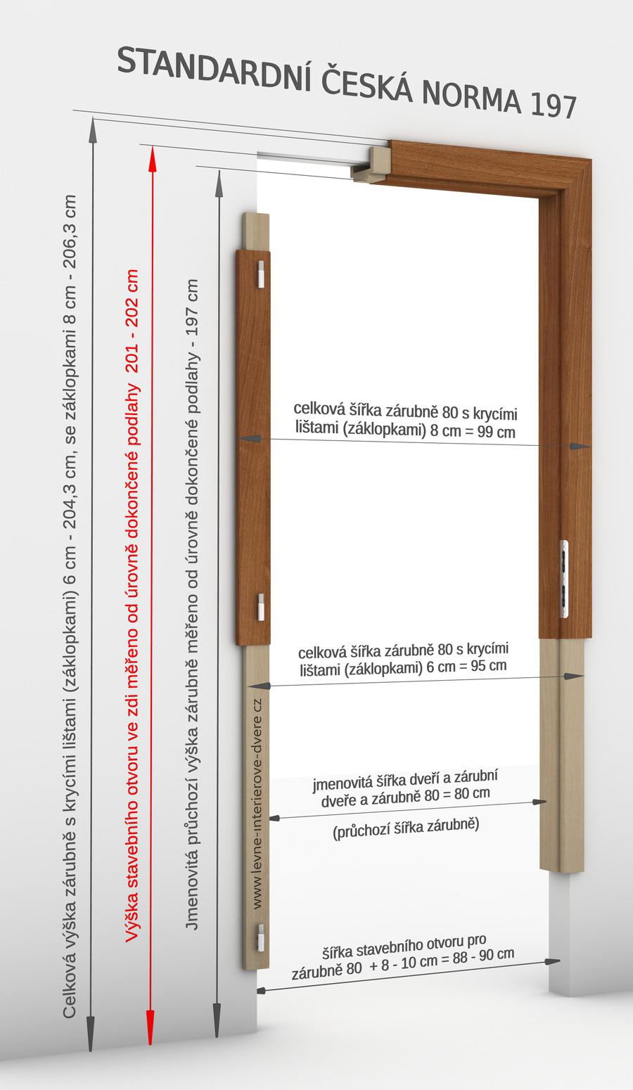 Rozměry pro standardní obložkovou zárubeň Porta SYSTEM ČSN 80x197
