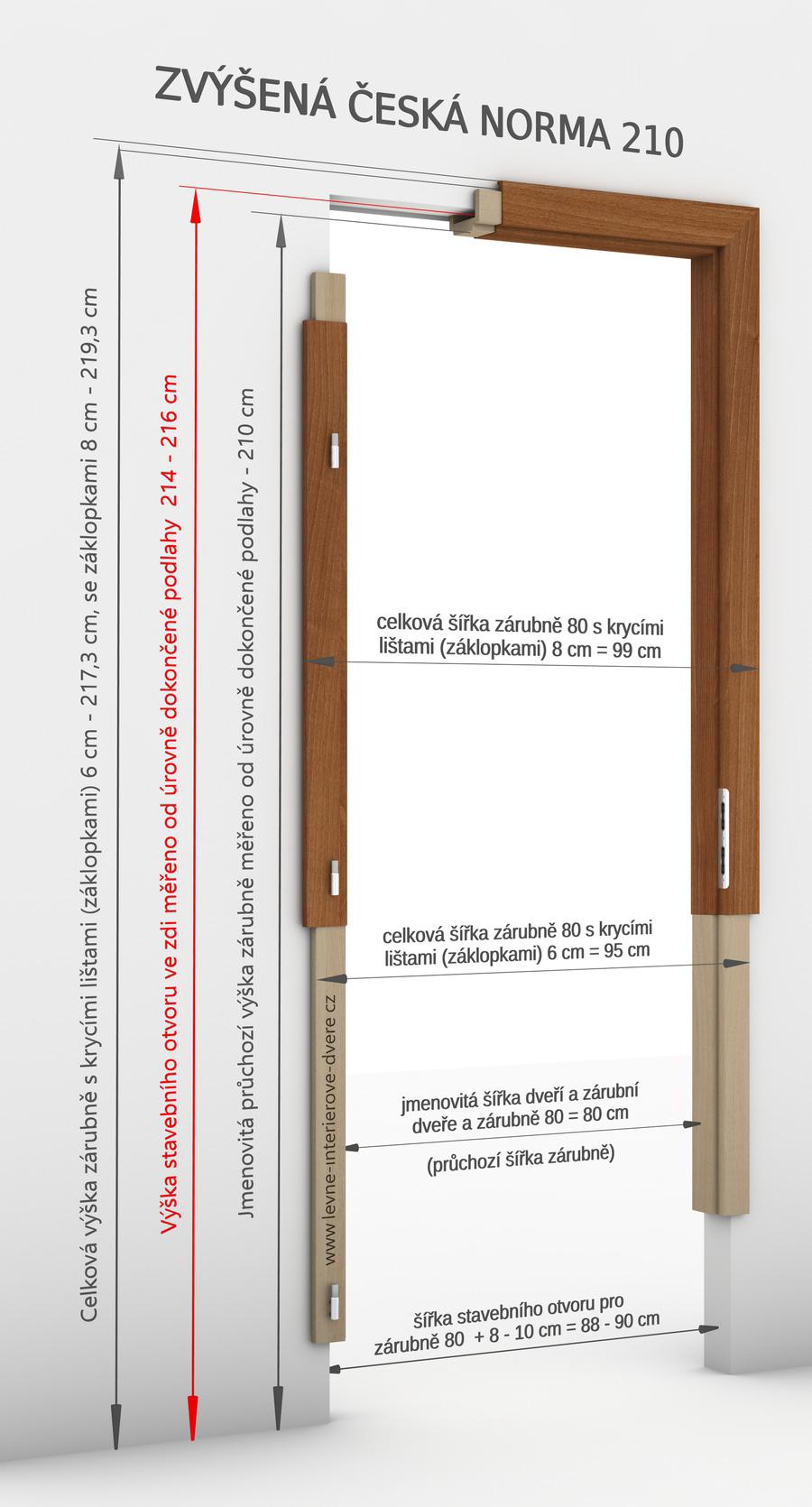 Rozměry pro standardní obložkovou zárubeň Porta SYSTEM Zvýšená ČSN 210