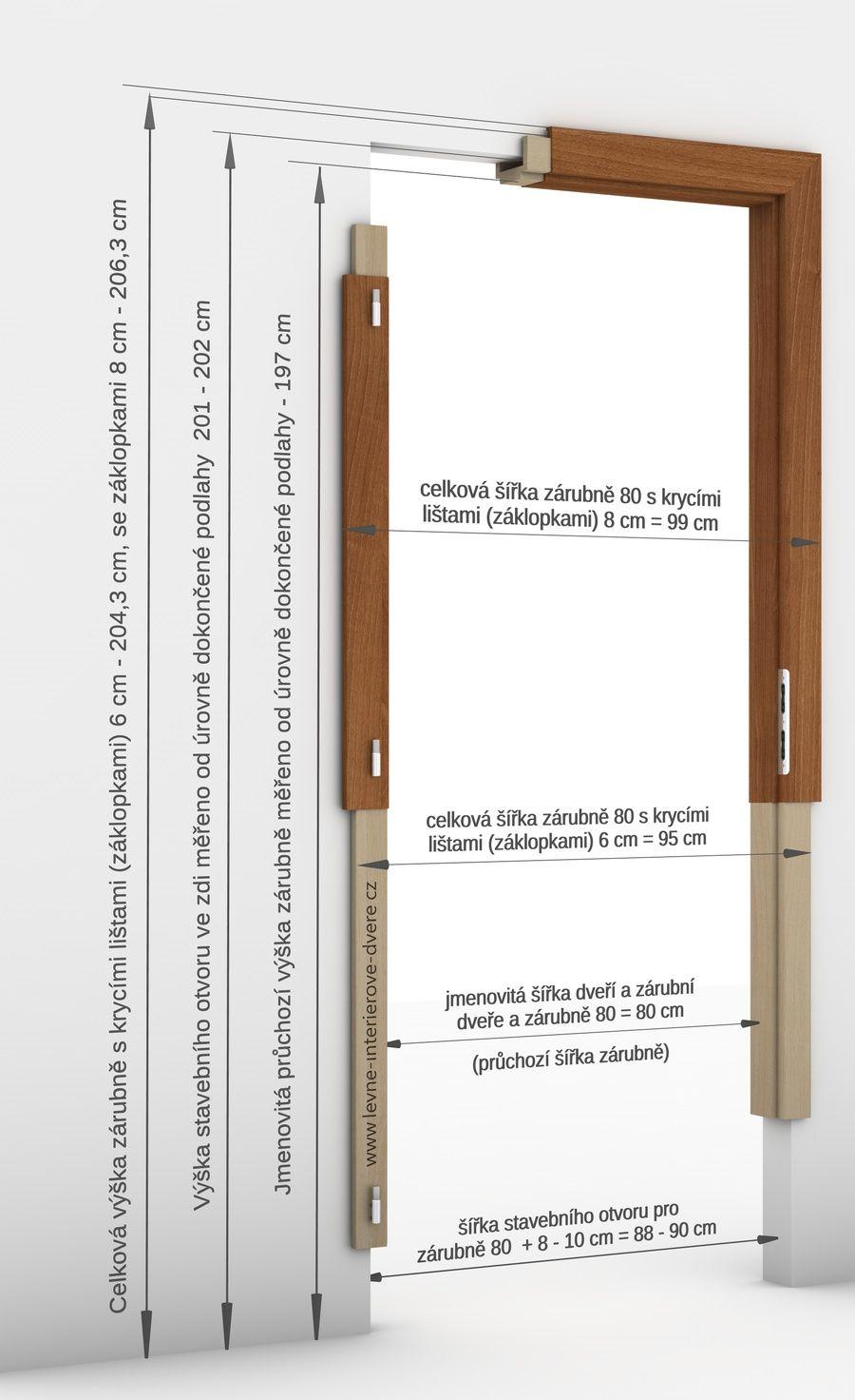 Rozměry stacebního otvoru pro obložkovou zárubeň