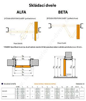 Skládací dveře BETA