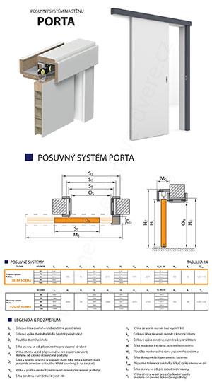 Posuvný systém Porta