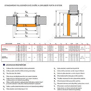 Rozměry standardních polodrážkových dveří a zárubně podle české normy